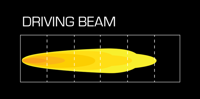 DRIVING-BEAM.png