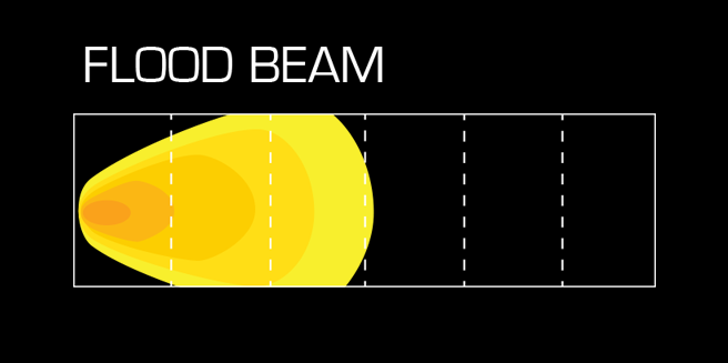 FLOOD-BEAM.png